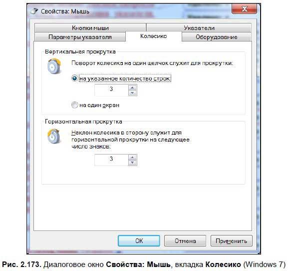 Что делать если нет мышки на ноутбуке